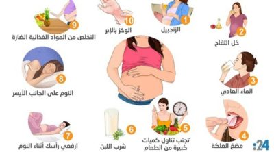 Illustration of Treatment Of Stomach Acid In Pregnant Women?