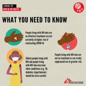 Illustration of Do You Need A Mask When Visiting TB And HIV Patients?
