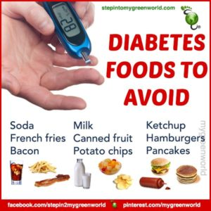Illustration of What Are Dietary Restrictions For Diabetics?