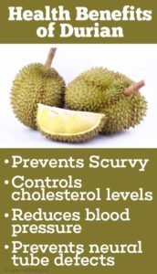 Illustration of Pain Around The Chest After Consumption Of Durian In Diabetics?