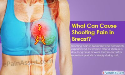 Illustration of Severe Pain In The Breast Before And After Menstruation?