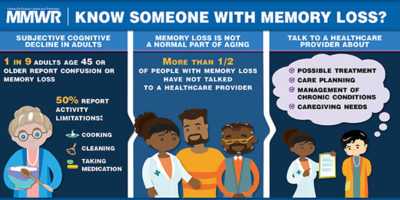Illustration of How Long Does It Take To Heal Mild Memory Loss After Hitting The Head In An Accident?