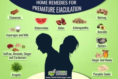 Illustration of How To Cure Premature Ejaculation?