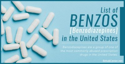 Illustration of Can You Consume Benzodiazepines Without A Prescription?