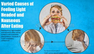 Illustration of Dizziness Accompanied By Nausea After Eating Lobster?