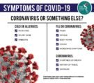 Rare Symptoms of Covid-19 Appear