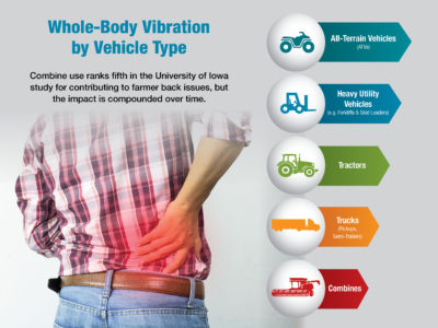 Illustration of Causes Small Vibrations In The Body?