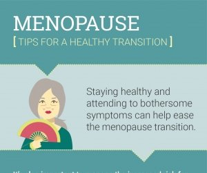 Illustration of Signs And Symptoms Of Menopause?