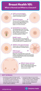 Illustration of Different Breast Color Nipples?