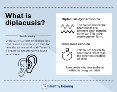 Illustration of Left Ear Hears Repeated Sounds?