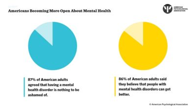 Illustration of The Cause Of Experiencing Mental Disorders?