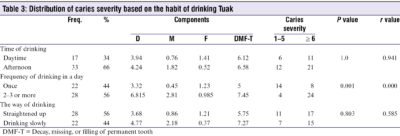 Illustration of Does Consuming Tuak Affect Your Health?