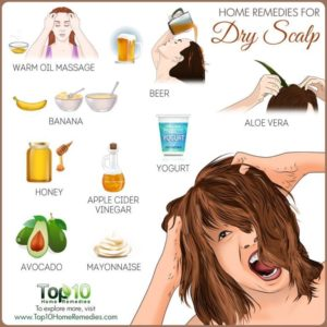 Illustration of How To Treat Dry Scalp?