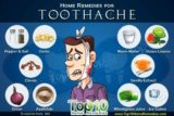 How To Treat Toothache At The Top?