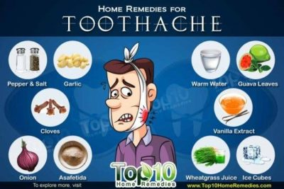 Illustration of How To Treat Toothache At The Top?