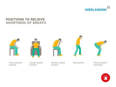 Illustration of How Is First Aid For Shortness Of Breath?