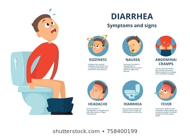 Illustration of Diarrhea With Stomach Aches?