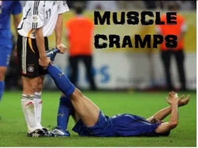 Illustration of Causes Of Leg Cramps When Playing Soccer?
