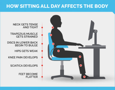 Illustration of Back Pain When Sitting For Too Long?