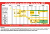 Can The Schedule For Immunization Retreat From The Previous Date?