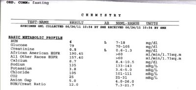 Illustration of Explanation Of Lab Results In Creatinine And Urea Levels?