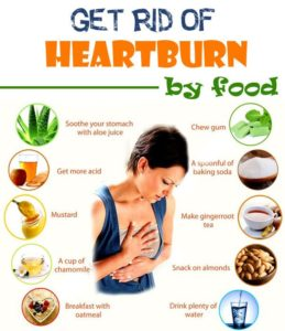 Illustration of How To Get Rid Of Heartburn And Coughing After Using An Electric Cigarette?