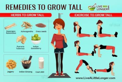 Illustration of Can Losing Weight Increase Height?