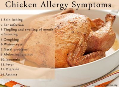 Illustration of Causes Itching After Eating Chicken Meat?