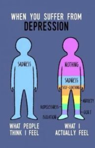 Illustration of How To Deal With People Who Are Depressed?