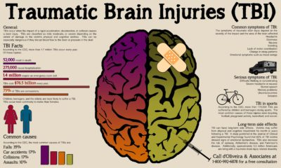 Illustration of The Cause Of Disrupted Brain Problems?