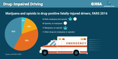 Illustration of Does Intoxication Drugs Affect The Results Of Drug-free Tests?