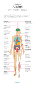 Illustration of Are There Any Adverse Effects On Health If You Often Eat Ice Cubes?