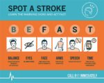Types And Signs Of Symptoms In Stroke?