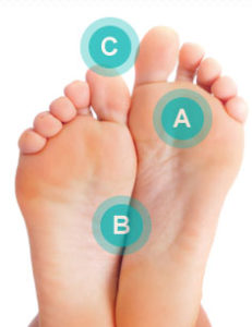 Illustration of The Cause Of The Soles Of The Feet Feels Thick And Stiff Feet When Walking?