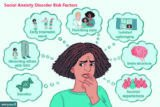 Can Shyness Deteriorate Into Social Disorder?