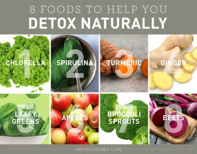 Illustration of Can You Detox The Body By Consuming Fruit And Vegetable Juices While Taking Blood-thinning Medication?