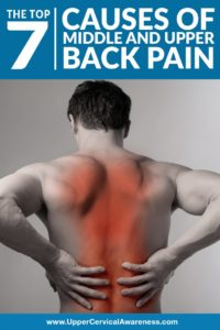 Illustration of Causes And How To Deal With Pain In The Middle And Right Abdomen?