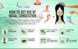 Causes And Ways To Deal With Nasal Congestion Accompanied By Sore Throat?