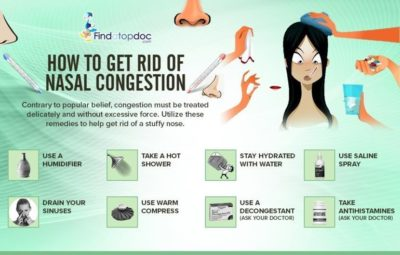 Illustration of Causes And Ways To Deal With Nasal Congestion Accompanied By Sore Throat?