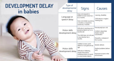Illustration of How To Deal With Babies Aged 5 Months Do Not Want To Suckle?