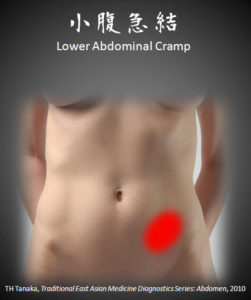Illustration of Stomach Ache At The Bottom After Using Herbal Products?
