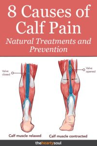 Illustration of Medication For Muscle Pain In Calf Legs?