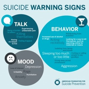 Illustration of How To Deal With Depression And Suicide Risk?