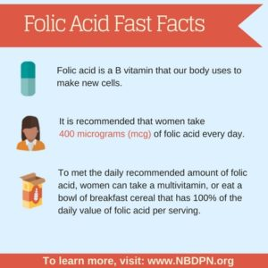 Illustration of Can Folic Acid Be Used For Pregnancy Programs?