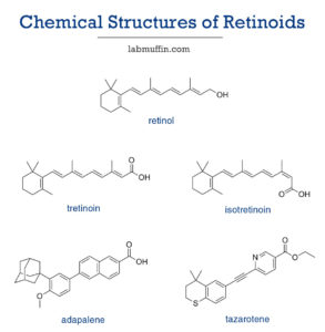 Illustration of Difference Between Retinoic Acid And Tretinoin?