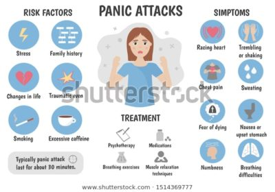 Illustration of How To Deal With And Treat Panic Attack Symptoms?