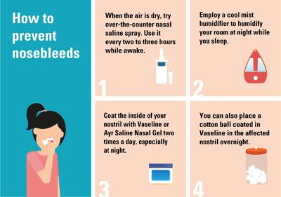 Illustration of How To Deal With Bleeding Due To The Use Of Birth Control?