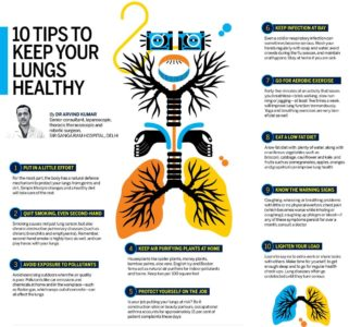 Illustration of How To Keep Your Lungs Healthy?