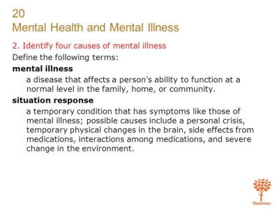 Illustration of The Characteristics Of Symptoms Of Mental Disorders?