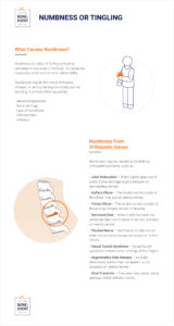 Illustration of Handling Part Of The Body Numb / Numb?